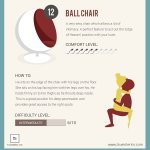 infographic-furniture-sex