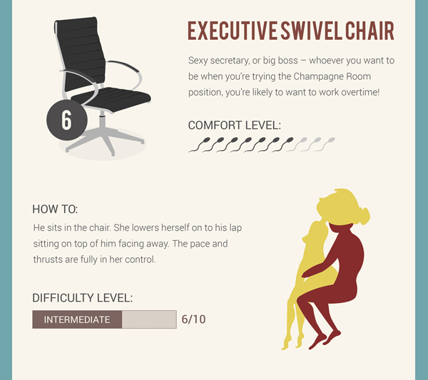 swivel-chair-sex