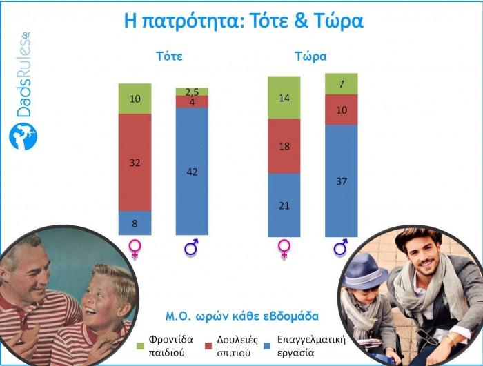 fatherhood-700x531