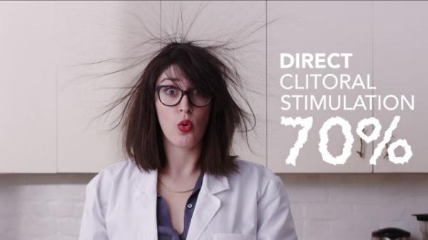 Βίντεο των θηλυκών οργασμών