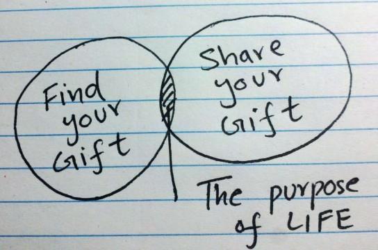 σκοπός ζωής
