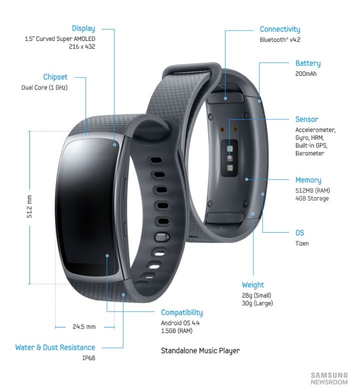 Samsung GearFit2 Specs