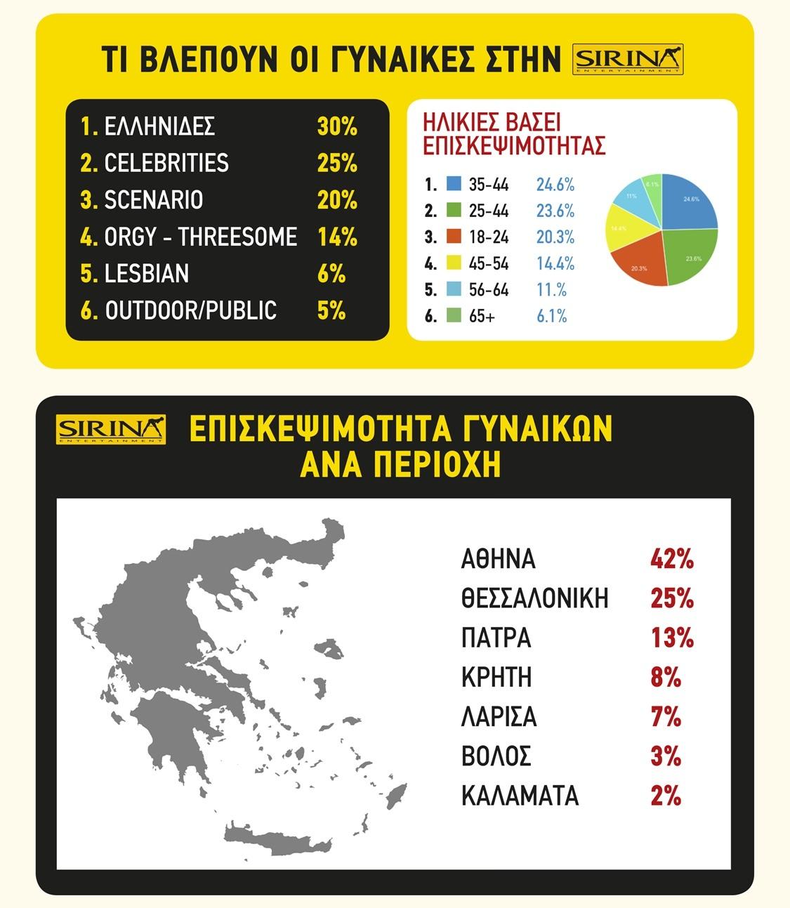 Ελληνίδες πορνό